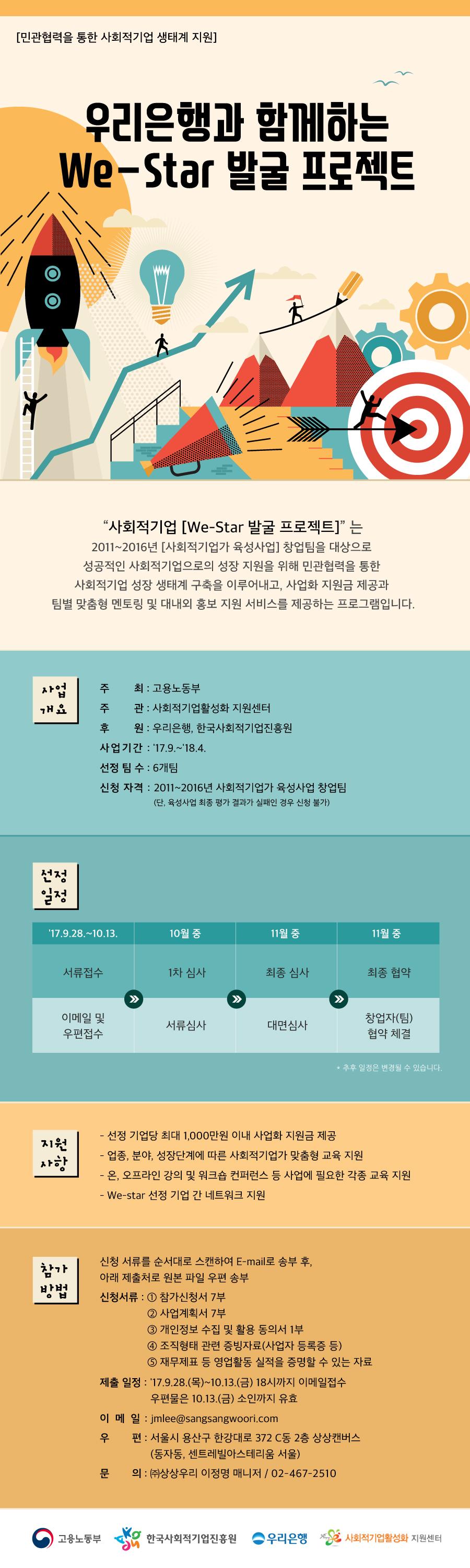 사회적기업가 육성사업 we-star 발굴 프로젝트